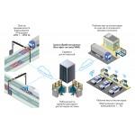 Система взвешивания автотранспорта в движении (WIM SYSTEM ESIT)