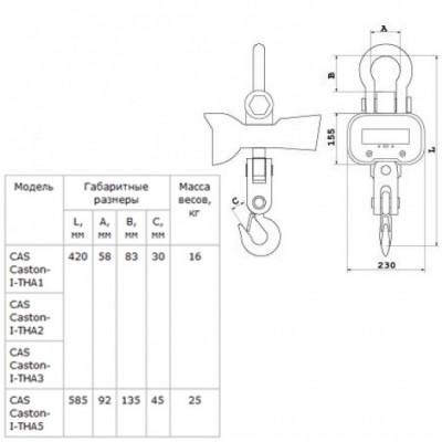Весы крановые CAS Caston-I 2 THA